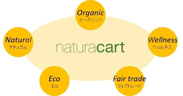 naturacart4