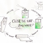 リサイクルコットンで持続可能なループを作る H&M『CLOSE THE LOOP DENIM』コレクション