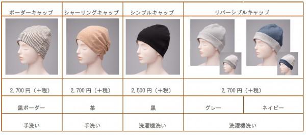 アートネイチャー帽子