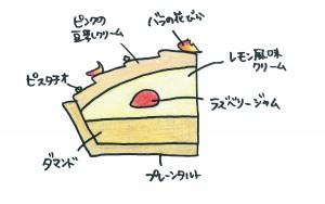 ビオクラ (4)