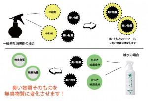檜水 (3)